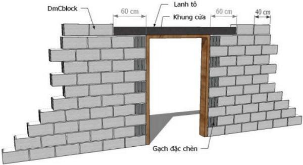 Các Kĩ Thuật Về Xây Tường Có Cửa Sổ