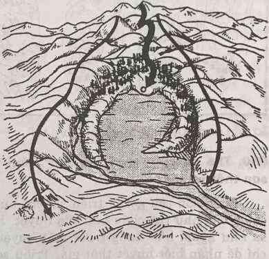 Mạch đất như thế nào gọi là Long mạch ? - mach dat nhu the nao goi la long mach 2